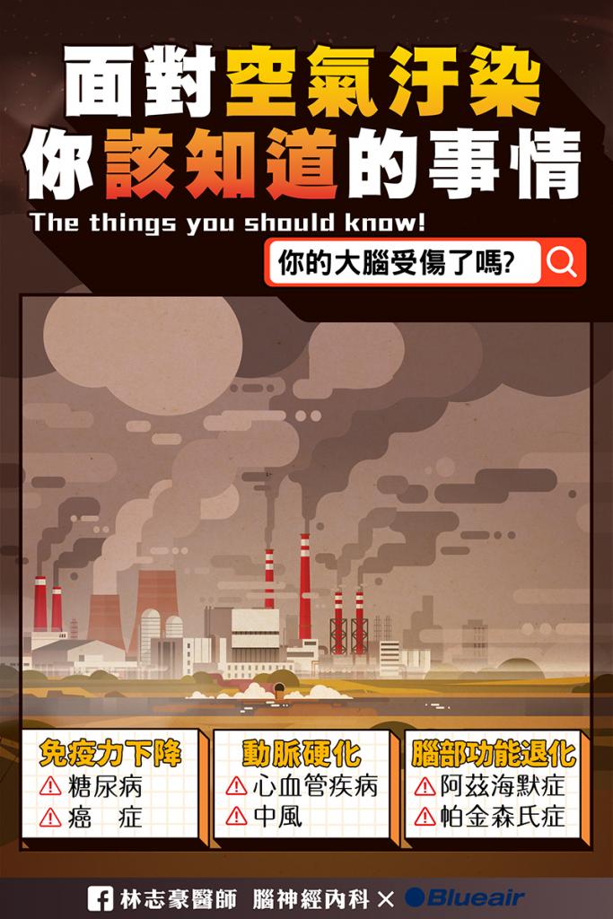 空氣汙染|林志豪醫師