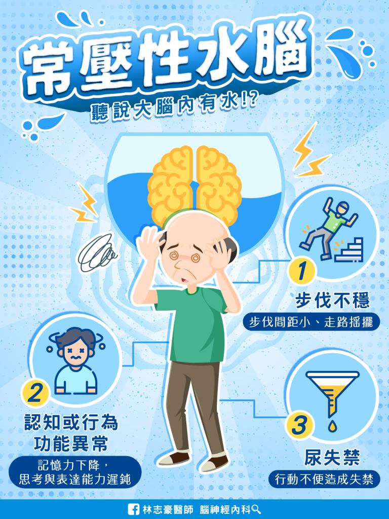 常壓性水腦|林志豪醫師